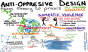 anti-opressive-design-graphic